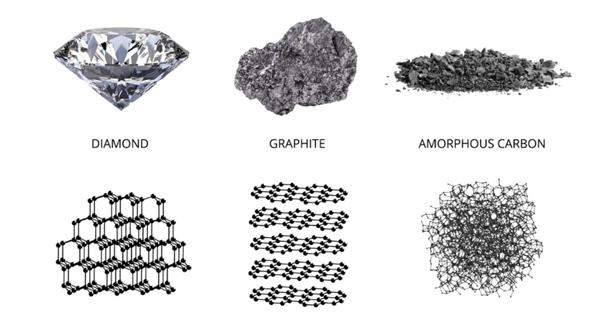 carbon-comparison-graphite