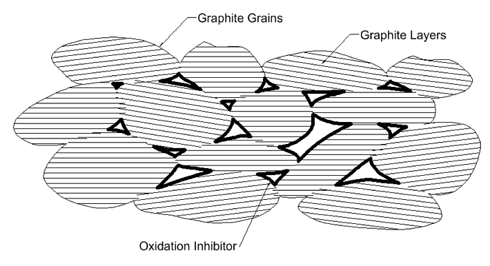 oxidation_inhibitor.png
