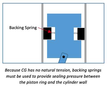 piston pump diagram