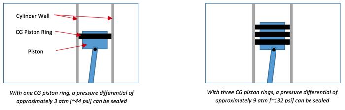 piston ring diagram