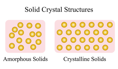 solid-crystal-structures
