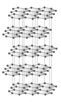 graphite-material-molecular-structure